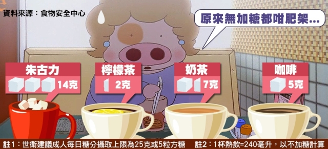 hot_drink_sugar_thumb_20160802_1024